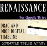 Renaissance Digital Interactive Notebook Timeline Activity for Google Drive