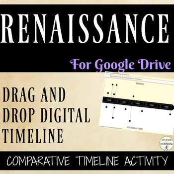 Renaissance Digital Interactive Notebook Timeline Activity for Google Drive