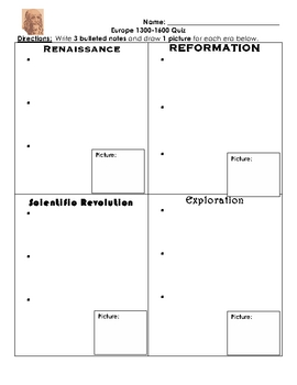 Renaissance Europe Era Quiz