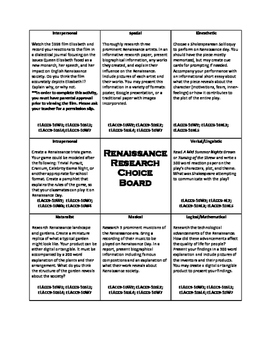 Renaissance Extension Learning Activities