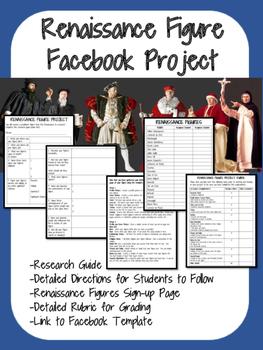 Renaissance Figure Facebook Project- All Steps, Research, No-Prep