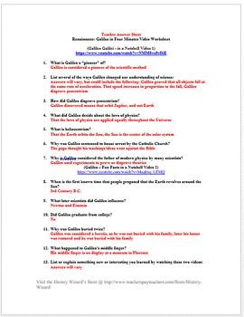 Renaissance: Galileo in Four Minutes Video Worksheet