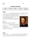 Renaissance: Humanism, Machiavelli, Aesthetics