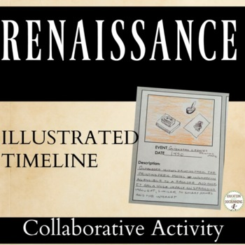 Renaissance Illustrated Timeline Collaborative Activity