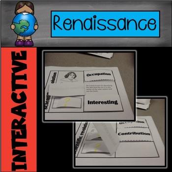 Renaissance Interactive Journal