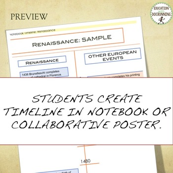 Renaissance Interactive Notebook Timeline Activity or Collaborative Activity