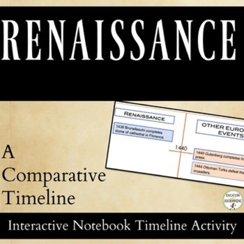 Renaissance Interactive Notebook Timeline Activity or Coll