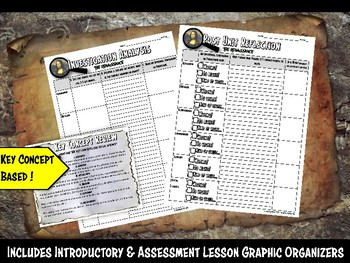 Renaissance Investigation History Lesson Stations or Presentation