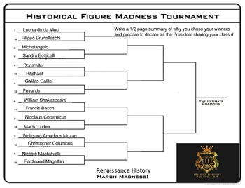 Renaissance Leaders March Madness Brackets