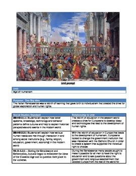 Renaissance Lesson Plan