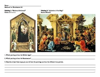 Renaissance - Medieval vs Renaissance Paintings