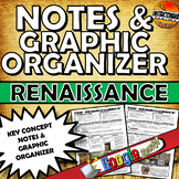 Renaissance One Pager Outline Notes and Fill-in-the-blank Graphic Organizer