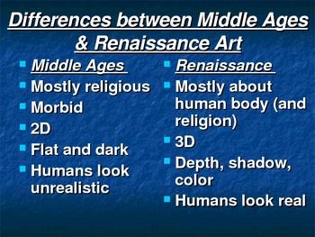 Renaissance Power Point - Art and Artists