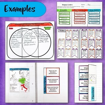 Renaissance & Reformation Interactive Notebook Unit INB World History