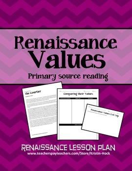 Renaissance - Renaissance Values