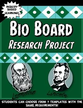 Renaissance Bio Research Project Bundle
