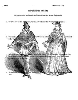 Renaissance Theatre Essay Test/Worksheet