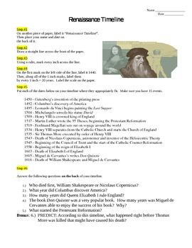 Renaissance Timeline - NO PREP