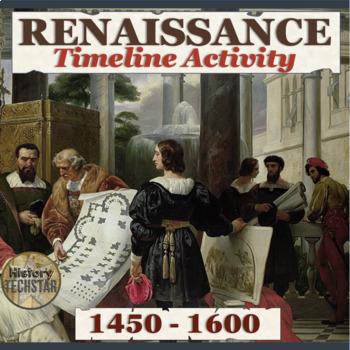 Renaissance Timeline Activity for Interactive Notebook