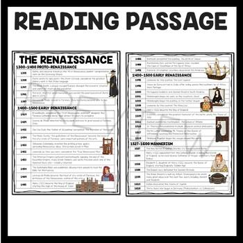 Renaissance Timeline Reading Comprehension Worksheet, Overview