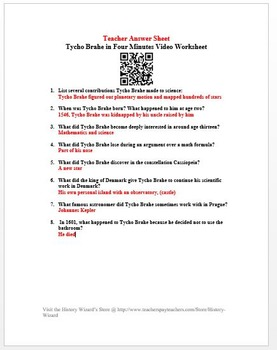 Renaissance: Tycho Brahe in Four Minutes Video Worksheet