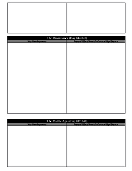 Day 050_Renaissance and Protestant Reformation - Review Sheet