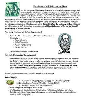 Renaissance and Reformation Portfolio Project