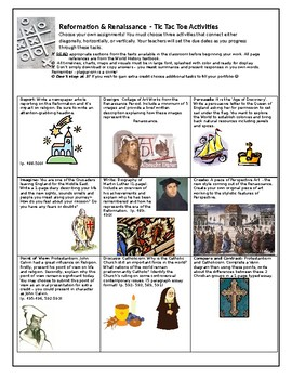 Renaissance and Reformation Project and Rubric Sheet