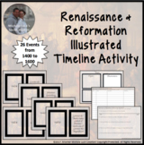 Renaissance and Reformation Timeline Review Activity