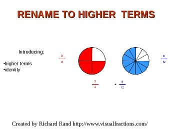 Renaming Fractions to Higher Terms