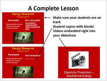 Renewable Energy - 5E Lesson Bundle