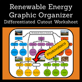 Renewable Energy Graphic Organizer Worksheet