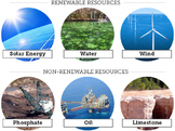 Renewable Energy Links and Question Sheet