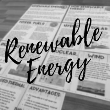Renewable Energy Posters