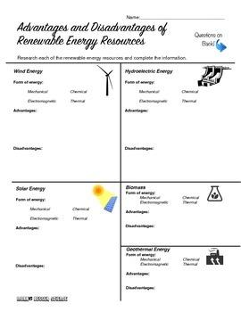 Renewable Energy Resources - Advantages and Disadvantages