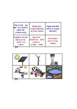 Renewable Energy Resources Graphic Organizer