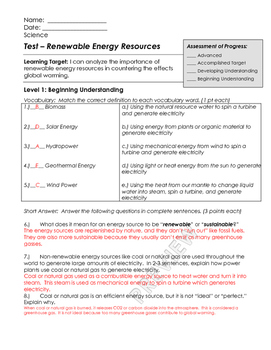 Renewable Energy Resources Unit Test and Review