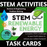 Renewable Energy STEM ACTIVITIES 4th - 8th Grade