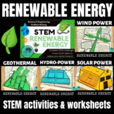 Renewable Energy STEM activities and worksheets Independent Work Packets