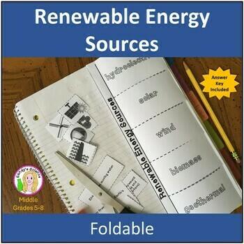 Renewable Energy Sources Foldable
