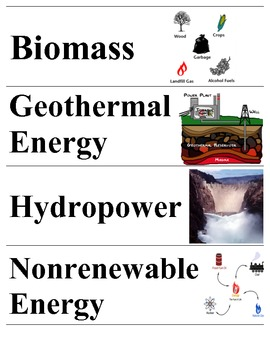 Renewable Energy Vocabulary Cards