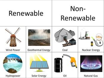 Renewable / Non-Renewable Energy Science Cut Sort & Paste Worksheet Activity