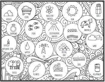 Renewable & Non-Renewable Resources Seek & Sort Doodle Page and Card Sort