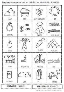 Renewable and Nonrenewable Resources Seek and Sort Science Doodle & Card Sort