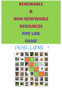 Renewable & Non-renewable Resources Pipe Line Game