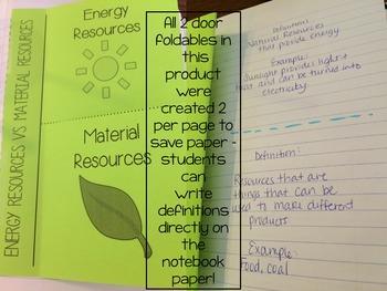 Renewable and Nonrenewable Resources Interactive Notebook