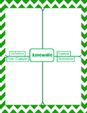 Renewable VS NonRenewable Energy Sources- Graphic Organizer
