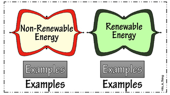 Renewable and Non-Renewable Energy Graphic Organizer | Foldable