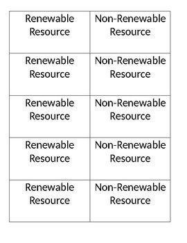 Renewable and Non-Renewable Resources Match