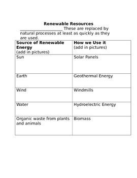 Renewable and Non-Renewable (Prezi, Notes, Internet Activity and Assessment)
